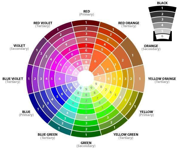 Khái niệm màu sắc